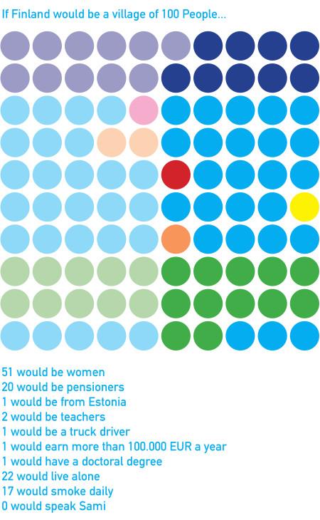 101_people_infographic_narrow